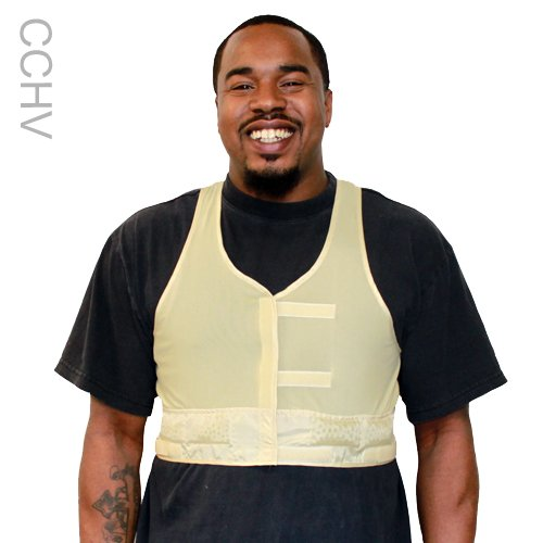 Cooling Vests For Heat Stress Polar Products